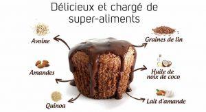 smartcake-description